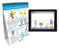 General Chemistry, Item Number 2026952