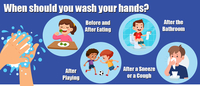 Image for Healthy Habits Floor Stickers, When Should You Wash Your Hands, 5 pack, Non-Slip from School Specialty