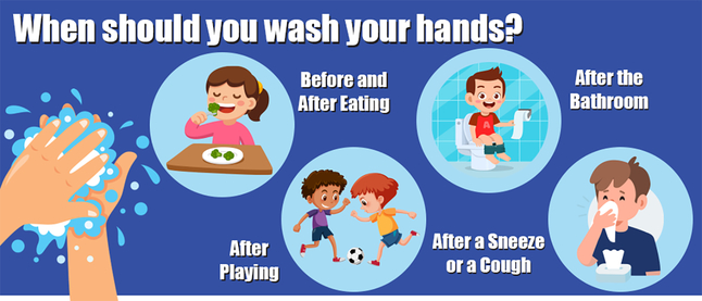 Image for Healthy Habits Wall Stickers, When Should You Wash Your Hands, 5 pack from School Specialty