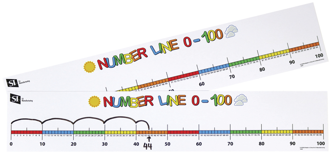 Number Sense and Counting Supplies, Item Number 2048066