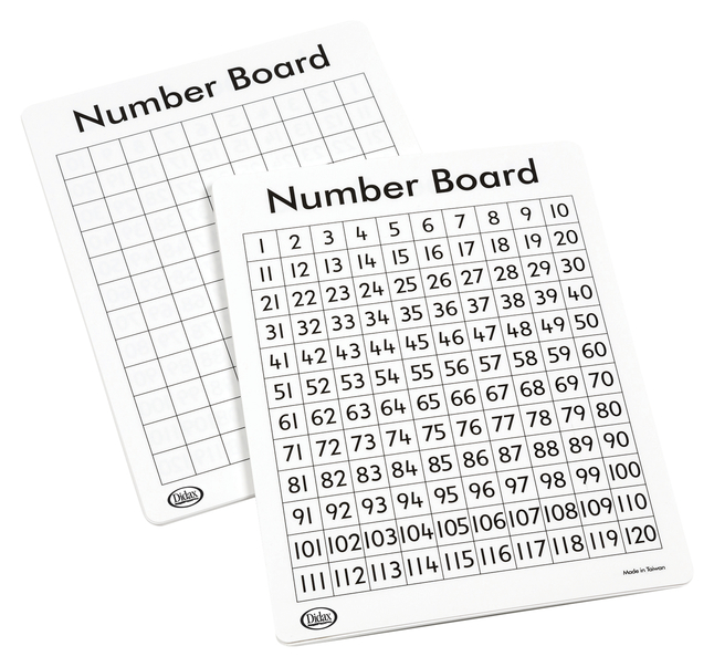 Math Pattern Activities, Item Number 2051230