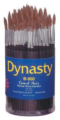 Paint Brushes, Item Number 247804