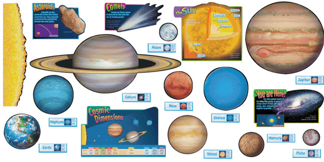 Bulletin Board Sets and Kits, Item Number 373699