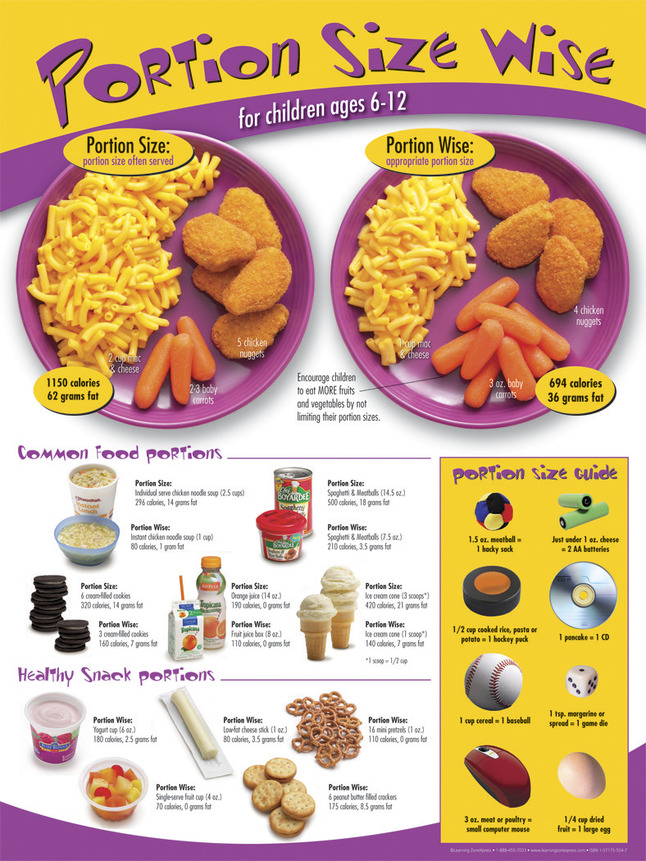 Health Posters, Wellness Posters Supplies, Item Number 412973