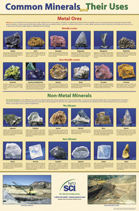 Mineral Resources, Item Number 35-1061