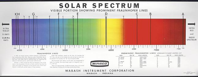 Lighting, Optics, Optical Components Supplies, Item Number 590961