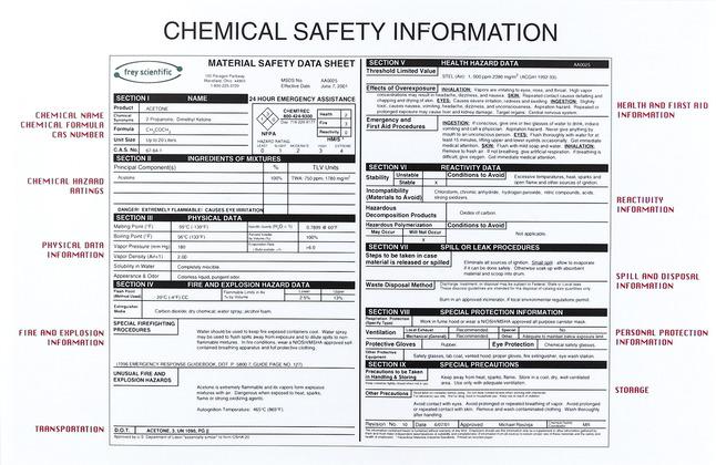 General Chemistry, Item Number 591550