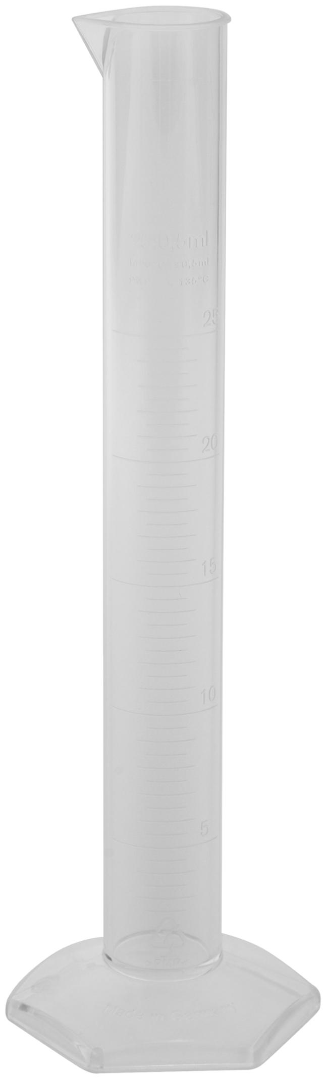 Cylinders, Item Number 594213