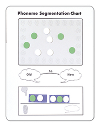 S.P.I.R.E. Magnetic Phoneme Segmentation/Phoneme Grapheme Chart Item Number 9780838827352